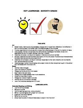 Key Learnings - Grade Seven