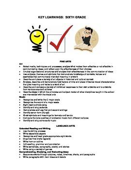Key Learnings - Grade Six