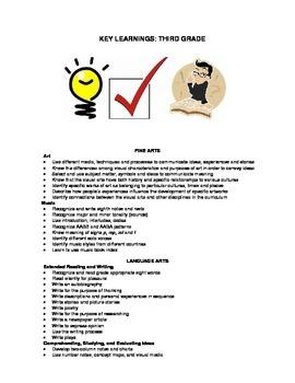Key Learnings - Grade Three