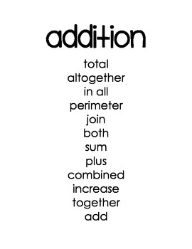 graphic about Anchor Printable referred to as Principal Math Words and phrases Anchor Chart/Printable (no border)