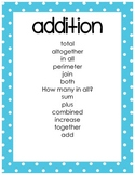 Key Math Words for Addition, Subtraction, Multiplication,