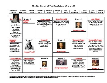 Key People of the Revolution: Differentiated Activity (Legal Paper 8.5 x 14)