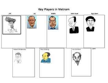 Key Players in Vietnam handout
