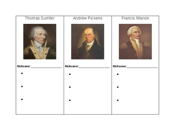 Key Players of the American Revolution Graphic Organizer