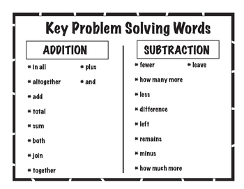 Key Problem Solving Words