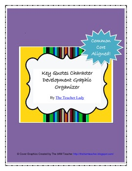Key Quotes Characterization Graphic Organizer