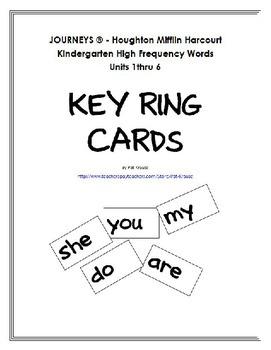 Key Ring Sight Cards
