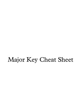 Key Signature Cheat Sheet