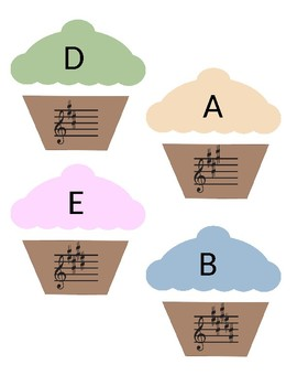 Key Signature Cupcake Match-Sharps&Flats