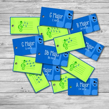 Key Signature Flash Cards for Treble Clef
