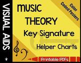 Key Signature Helper Charts