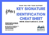 Key Signature Identification Cheat Poster