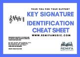 Key Signature Identification Cheat Poster