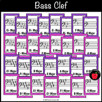 Key Signature Posters: Classroom Decor: Music Bulletin Board Back to School