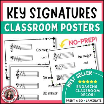 Music Theory Key Signatures: Key Signature Posters Classroom Decor Set