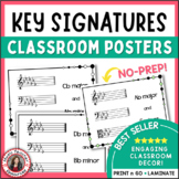 Music Theory Posters of Key Signatures
