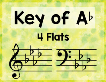 Key Signature Posters and Word Wall