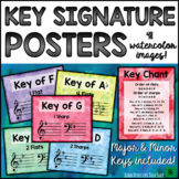 "Music Bulletin Board ""Key Signature"" Music Posters & Flashcards"