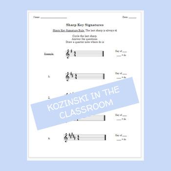 Key Signature Practice Worksheets: Sharp Key Signatures