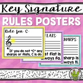 Key Signature Rules Posters