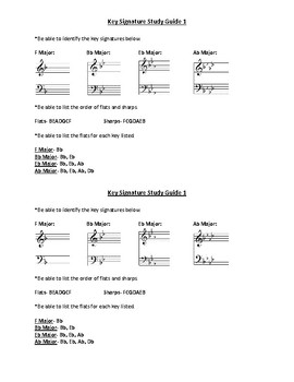 Key Signature Study Guide #1