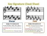 Key Signatures Cheat Sheet
