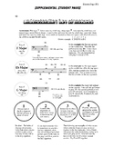 Key Signatures - Clear and Concise Visuals that explain 12