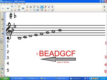 Key Signatures - SMART board resource