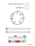 Key Signatures and Diatonic Triads --  a worksheet