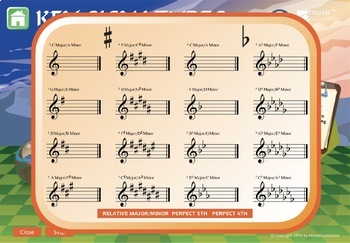 Key Signatures - interactive Music Theory Acticity