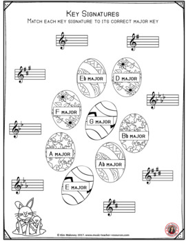 Free Music Download: Key Signatures with an Easter Theme