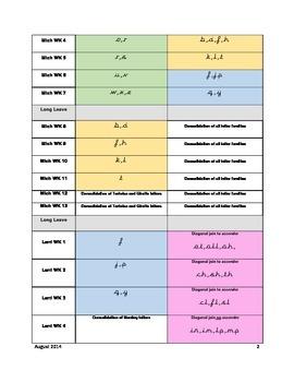 Key Stage 1 Handwriting Scheme of Work