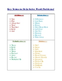 Key Terms used in Math Word Problems Anchor Chart