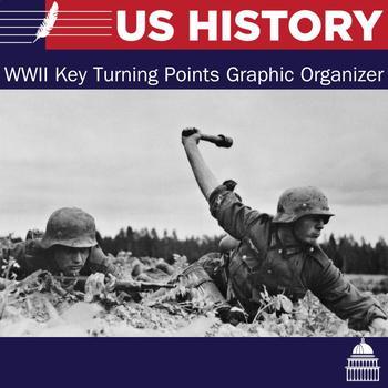 World War II Graphic Organizer