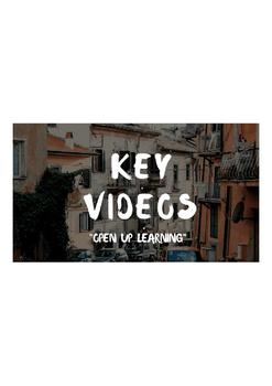 Key Video: MLA Citation for Web Sources