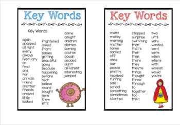 Key Vocabulary - Tolsby Frame