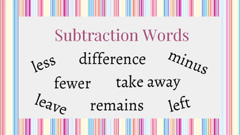 Key Word Posters (addition and subtraction)