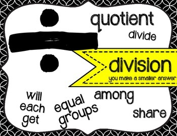 Key Word Posters for Math Operations