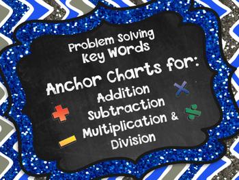 Key Words Anchor Charts