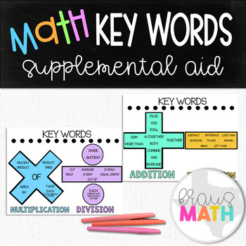 Math Key Words Posters/ Graphic Organizer/ Supplemental Aid!