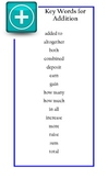 Key Words for Addition Poster
