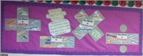 Key Words for Addition, Subtraction, Multiplication, Division