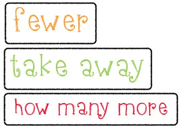 Key Words for Addition/Subtraction
