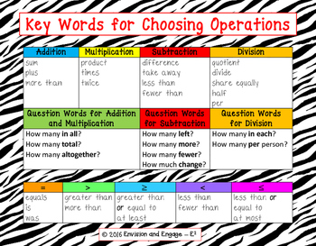 Key Words for Choosing Operations {FREE}