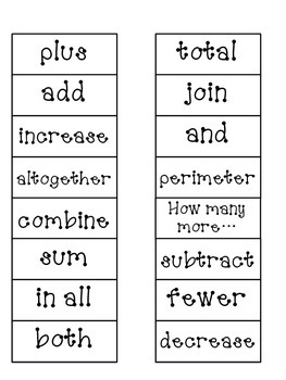 Key Words for Math Interactive Journal- Cut and Paste