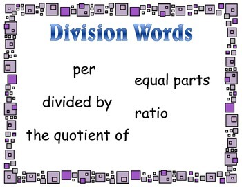 Key Words for Math Operations - Classroom Posters