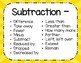 Key Words for Math Operations Posters