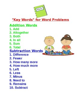 Key Words for Math Problems