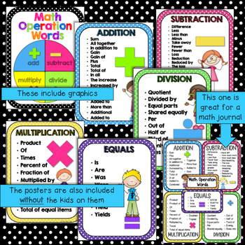 Math Operations Poster Set for Word Walls and Student Math Journals
