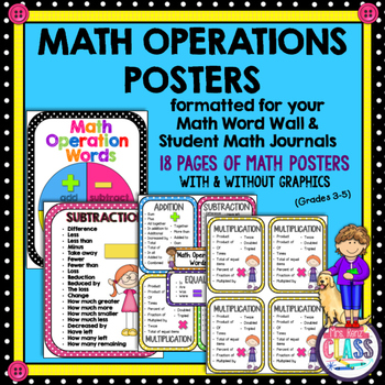 Math Operations Poster Set for Word Walls and Student Math